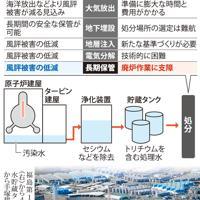 処理水処分の方法とメリット・デメリット