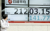 A monitor shows the Nikkei index plunging more than 100 yen from the previous day's value, in Tokyo's Chuo Ward on May 13, 2019. (Mainichi/Kota Yoshida)