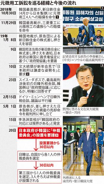 韓国は仲裁に応じる義務」 徴用工問題で日本が仲裁委開催要請 - 毎日新聞