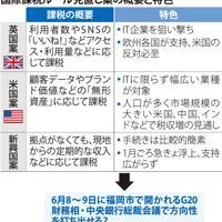 国際課税ルール