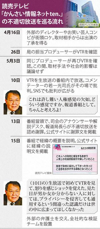 読売 テレビ