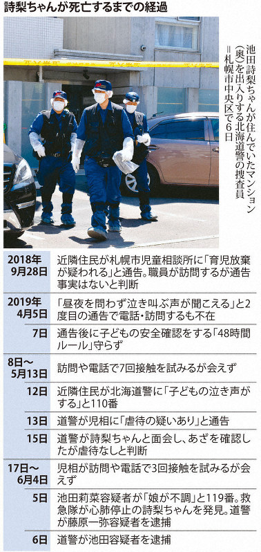 死亡 歳児 札幌 2