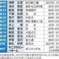 陸上男子100m日本記録の変遷