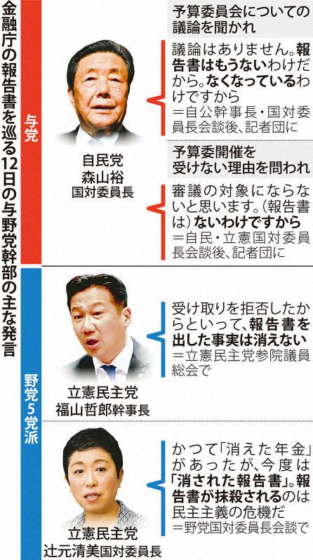 2000万円問題 与党「報告書もうない」に野党「消された」と追及へ ...