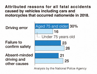 News Navigator: Are many elderly drivers causing accidents