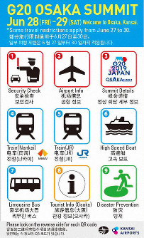 The front of a multilingual card providing QR codes of websites offering information on transportation, tourism and natural disasters for foreigners is seen. (Photo courtesy of Kansai Promotion Council for the 2019 G20 Osaka Summit)
