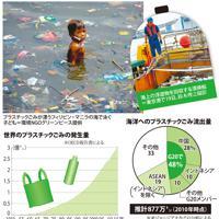 プラスチックごみの発生量と流出量