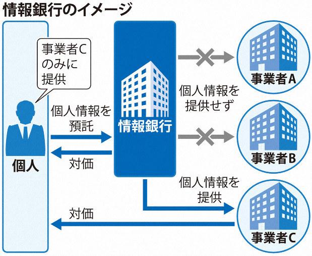 アプリ 信託 三井 住友 銀行