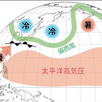 九州に大雨を降らせた気圧配置図