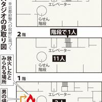 第1スタジオの見取り図