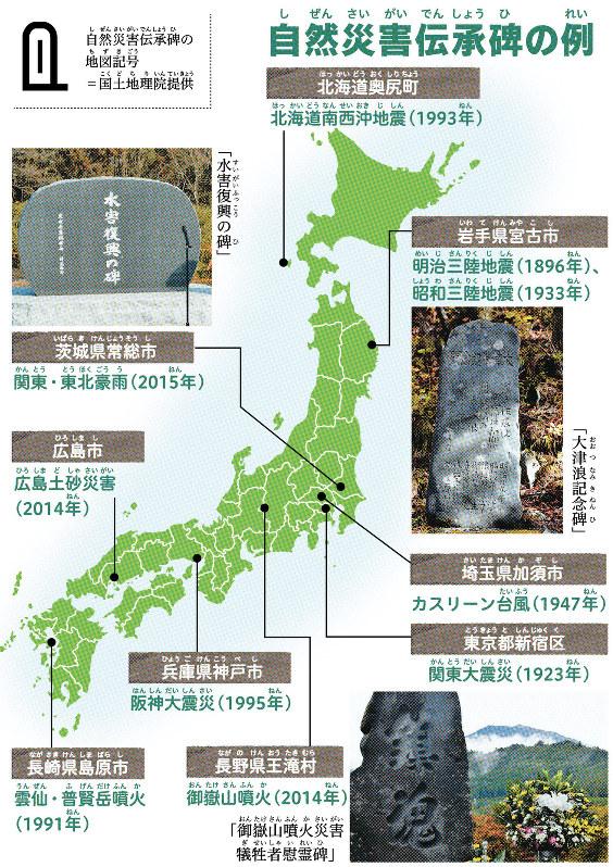 自由研究お助け隊:新しい地図記号「自然災害伝承碑」(その1) 調べ ...
