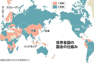 世界各国の国会の仕組み