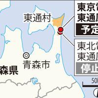 東京電力東通原発予定地