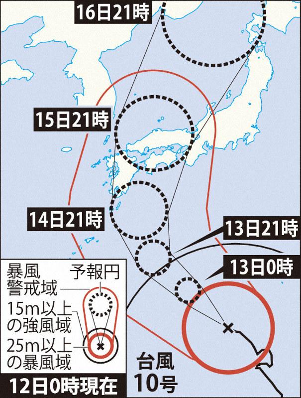 台風 10 号 予想 進路