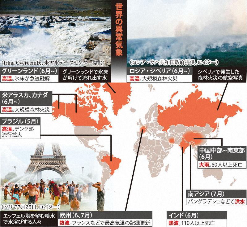 ドイツもインドも史上最高気温…世界各地で異常気象 「地球温暖化と関連 ...