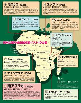 (注)国名の前の数字は順位 (出所)「アフリカビジネスに関わる日本企業リスト」(アフリカビジネスパートナーズ作成)、JETROより編集部作成
