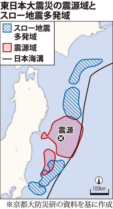 大震災 マグニチュード 東日本
