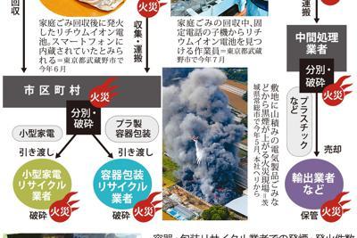 リチウムイオン電池の主な火災
