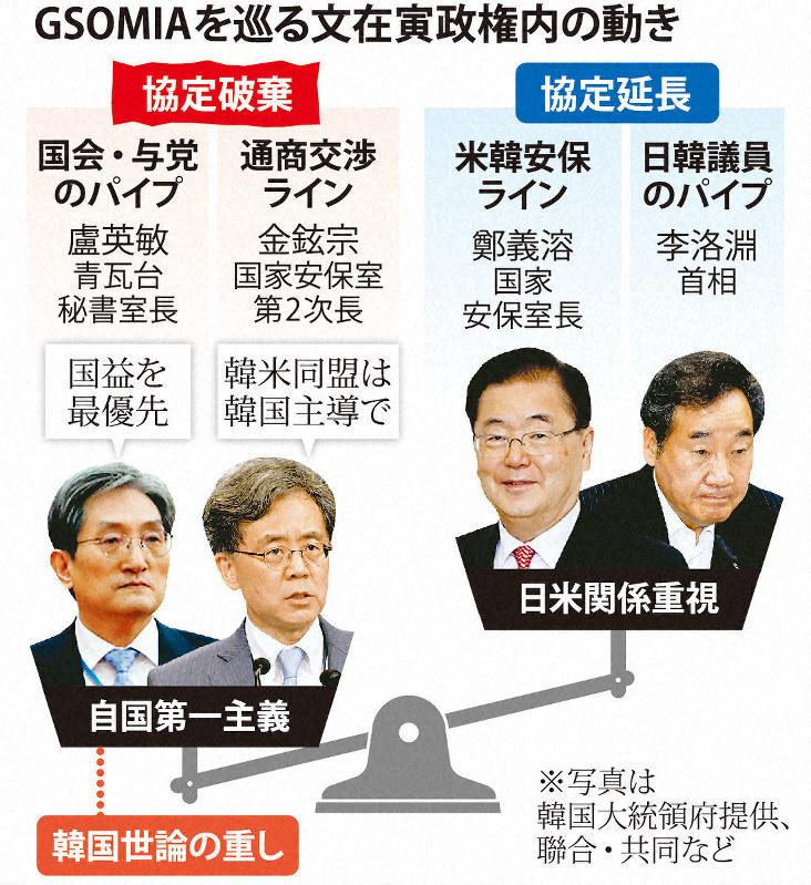 海外 反応 規制 韓国 の