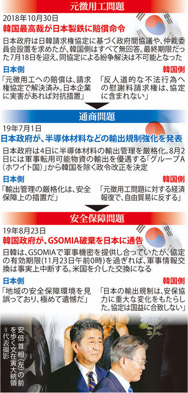 きしむ日韓:輸出規制2カ月(その2止) 首相「時間かけるしかない ...