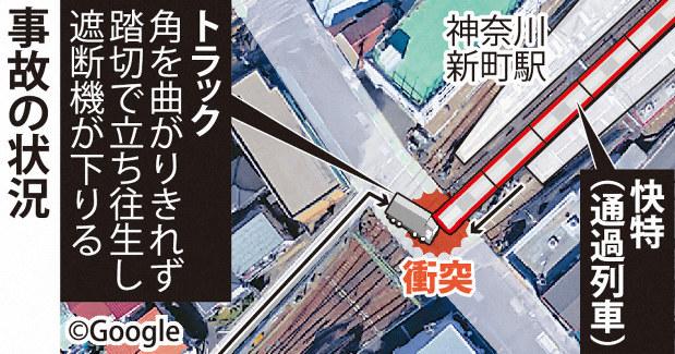 【京急脱線】レモントラック、最初左折試みる→駅員来て話し合い→なぜか右折→踏切侵入→事故