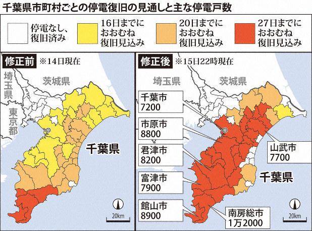 東京電力 木更津 停電