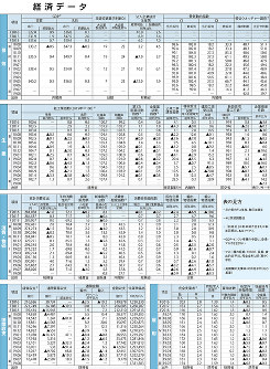 p67_経済データ上.jpg