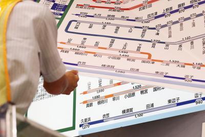 消費税率の変更に伴い、終電後に古い表示が剝がされて切り替えられたJRの新運賃表=JR新宿駅で2019年10月1日午前1時25分、喜屋武真之介撮影