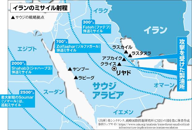 (出所)米シンクタンク、戦略国際問題研究所(CSIS)の図を基に筆者作成 参照ウェブサイト:https://www.csis.org/analysis/irans-threat-saudi-critical-infrastructure-implications-us-iranian-escalation
