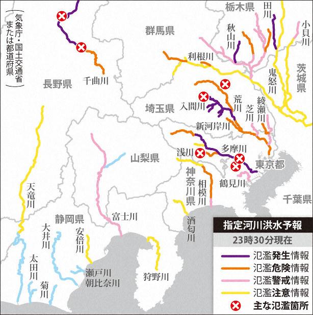 利根川・草木ダム、下久保ダムは緊急放流せず 雨落ち着き流入量が減少 ...