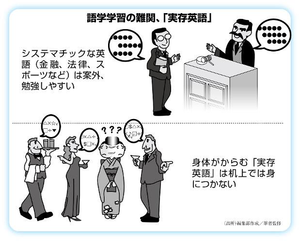 (出所)編集部作成/筆者監修
