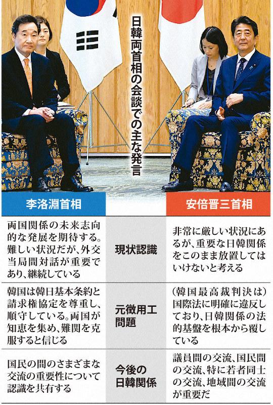 元徴用工問題 溝の深さ、改めて浮き彫り 日韓首相会談 - 毎日新聞