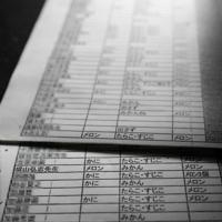 菅原事務所が作成したとされる贈答品リスト=2019年10月25日撮影