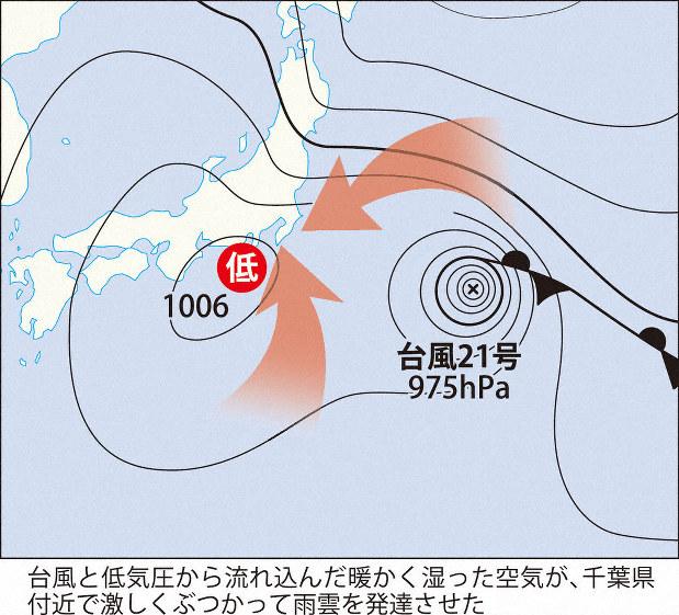 今日も天気で:予測不能、前線ない低気圧=鮫島弘樹 /愛知 - 毎日新聞