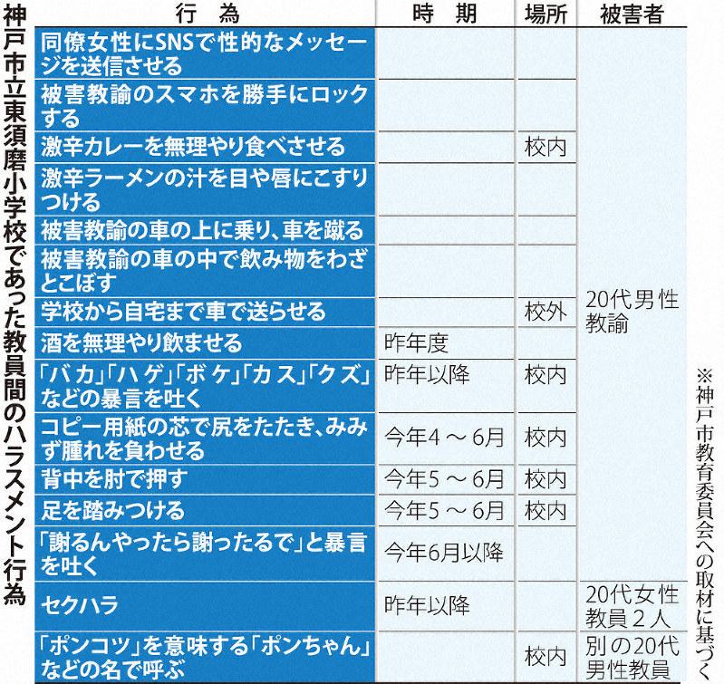 局 郵便 パワハラ 北 尼崎 切手売るまで帰ってくるな 日本郵便でパワハラ自爆営業