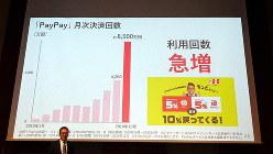 ペイペイの利用回数は10月に急増