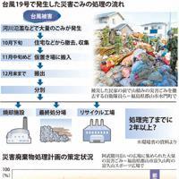 台風19号で発生した災害ごみの処理の流れ