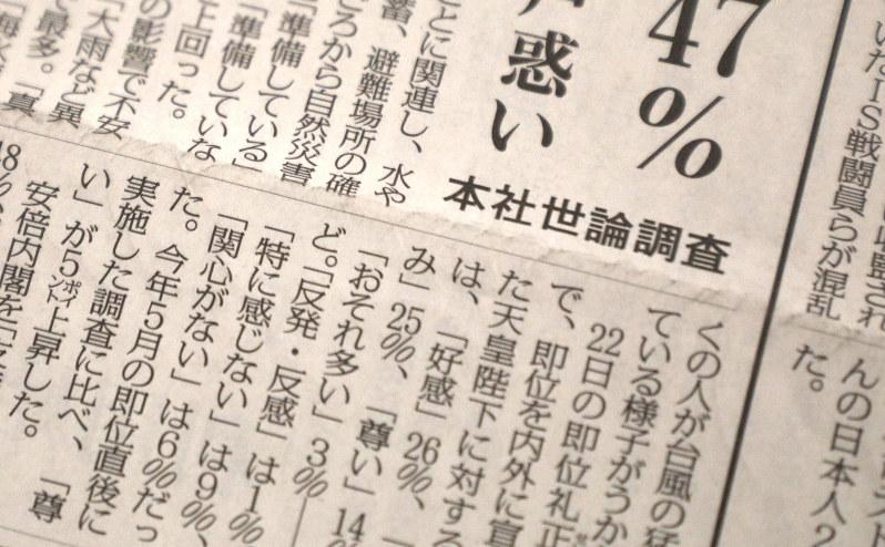 世論調査の結果を伝える毎日新聞朝刊(2019年10月28日付)