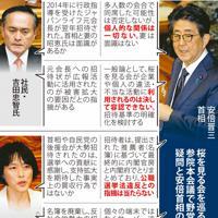 参院本会議で答弁する安倍晋三首相=国会内で2019年12月2日午後2時半、川田雅浩撮影