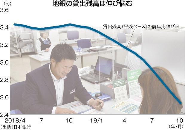 (出所)日本銀行