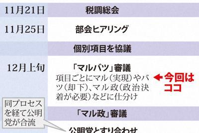 WEB1・税制改正の流れ・5日.eps