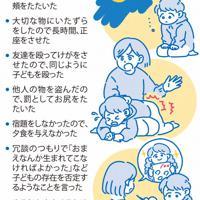 指針案で体罰や子どもの心を傷つける行為とされた例