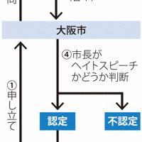 大阪市条例でのヘイトスピーチ認定の流れ