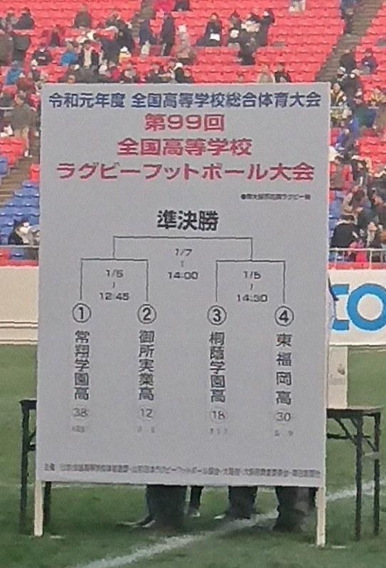準決勝は常翔学園vs御所実、桐蔭学園vs東福岡 全国高校ラグビー | 毎日新聞