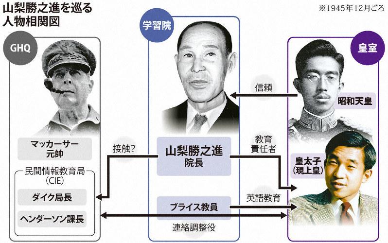 昭和天皇の人間宣言はだれの主導なのか 「親しい」元海軍大将の日記は ...