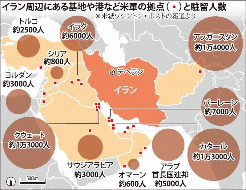 イラン、報復の成果を国内向け誇示 経済疲弊、戦争遂行余力なし   毎日新聞