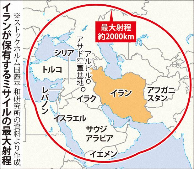 イラン・ミサイルの実力は? 高精度、中東・欧州南部射程 防御固める米 ...