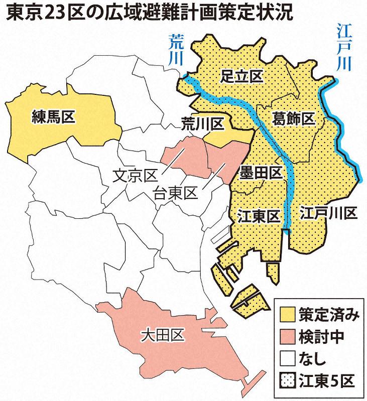 災害時の広域避難 東京の10区が計画・検討 どこに?どうやって? 課題 ...