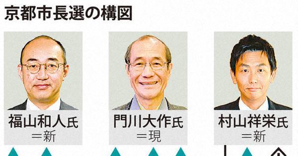 市長 2020 京都 選挙 共産党の市長はNOって広告は問題ないの?加熱する京都市長選挙2020で、あの候補者の広告が|第11回 選挙ドットコムちゃんねる