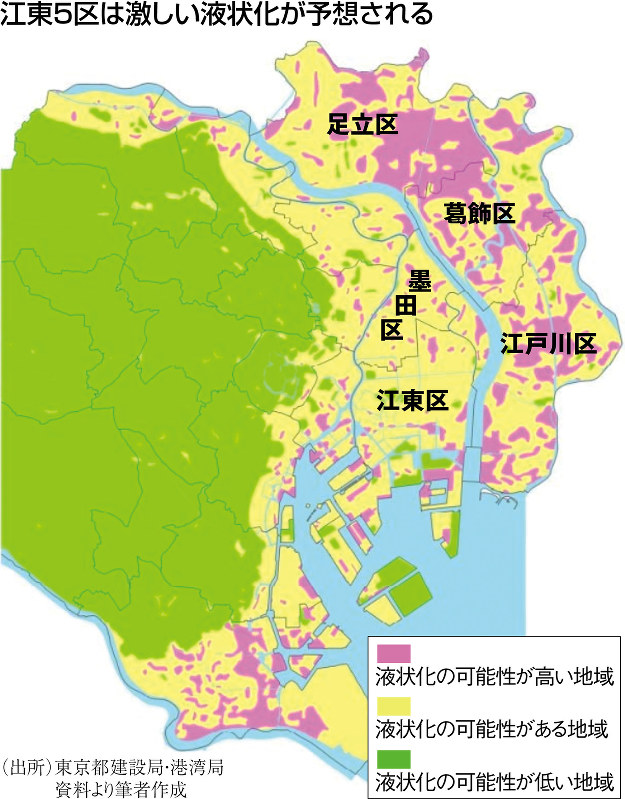 (出所)東京都建設局・港湾局・資料より筆者作成